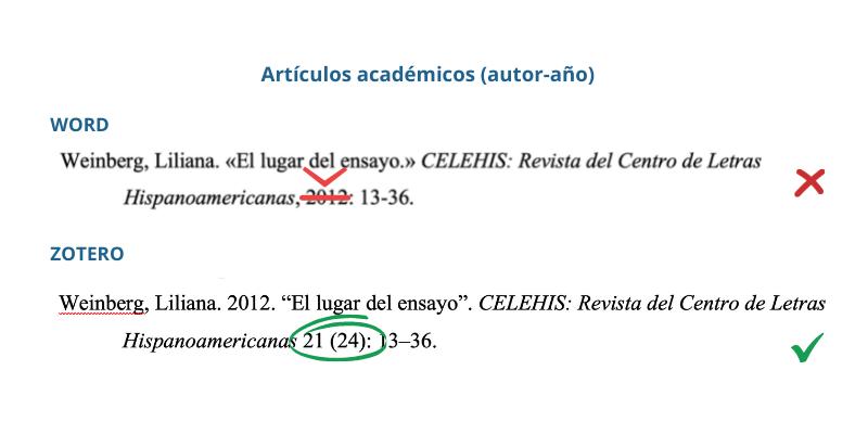 Comparación de referencia correcta de Zotero versus referencia incorrecta de Word para artículos académicos
