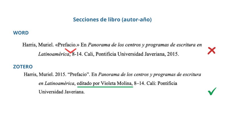 Comparación de referencia correcta de Zotero versus referencia incorrecta de Word para secciones de libro